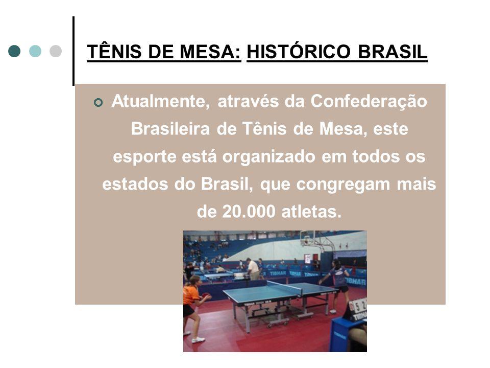 TÊNIS DE MESA: HISTÓRICO BRASIL