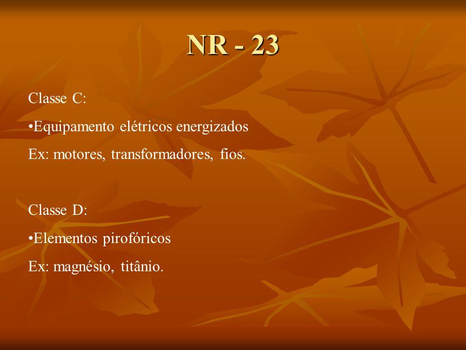 NR - 23 Classe C: Equipamento elétricos energizados