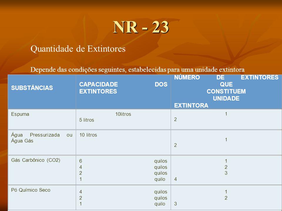 NR - 23 Quantidade de Extintores