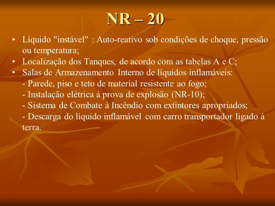 NR – 20 Líquido instável : Auto-reativo sob condições de choque, pressão ou temperatura; Localização dos Tanques, de acordo com as tabelas A e C;
