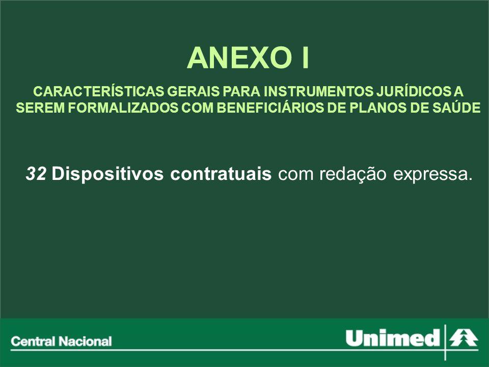 ANEXO I 32 Dispositivos contratuais com redação expressa.