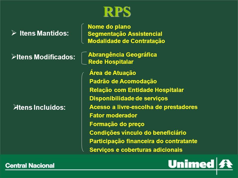 RPS Itens Mantidos: Itens Modificados: Itens Incluídos: Nome do plano