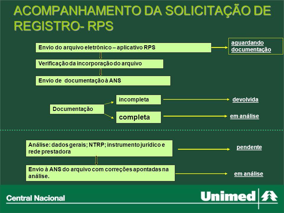 ACOMPANHAMENTO DA SOLICITAÇÃO DE REGISTRO- RPS