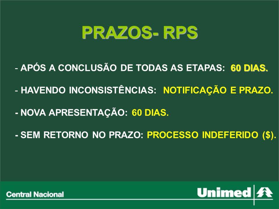 PRAZOS- RPS APÓS A CONCLUSÃO DE TODAS AS ETAPAS: 60 DIAS.