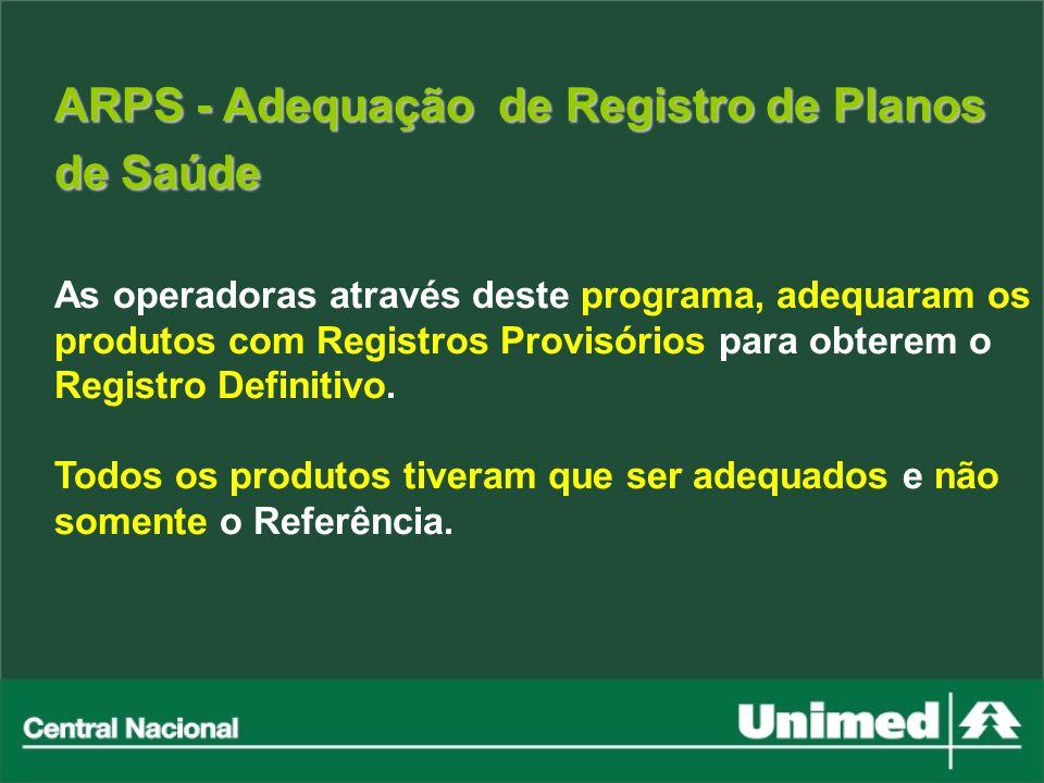 ARPS - Adequação de Registro de Planos de Saúde