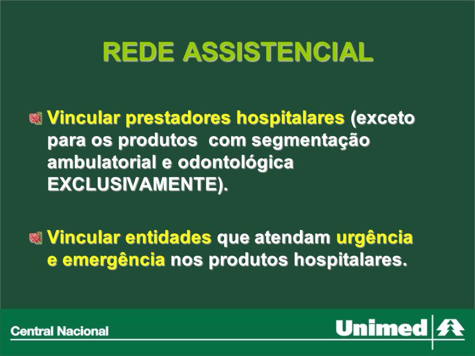 REDE ASSISTENCIAL Vincular prestadores hospitalares (exceto para os produtos com segmentação ambulatorial e odontológica EXCLUSIVAMENTE).