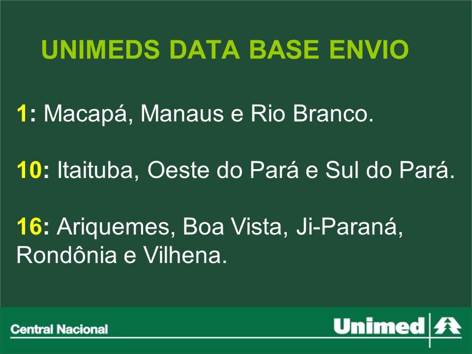 UNIMEDS DATA BASE ENVIO