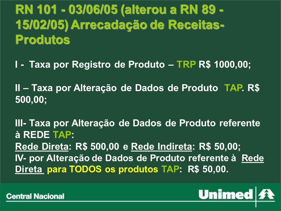 RN 101 - 03/06/05 (alterou a RN 89 - 15/02/05) Arrecadação de Receitas- Produtos