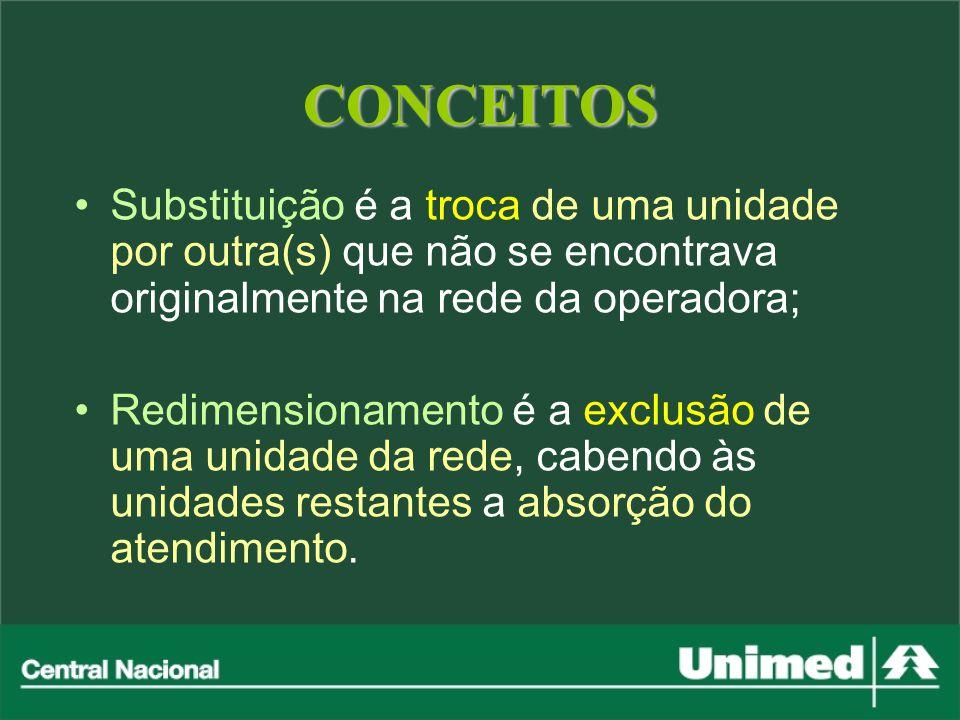 CONCEITOS Substituição é a troca de uma unidade por outra(s) que não se encontrava originalmente na rede da operadora;
