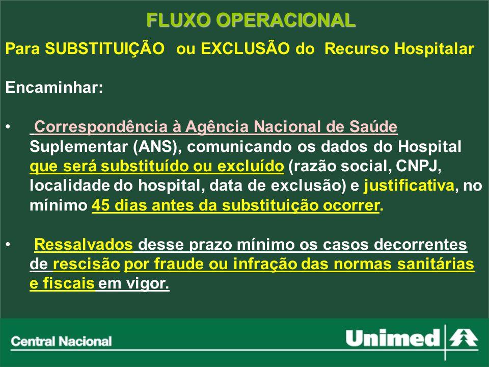 FLUXO OPERACIONAL Para SUBSTITUIÇÃO ou EXCLUSÃO do Recurso Hospitalar