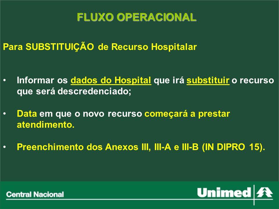 FLUXO OPERACIONAL Para SUBSTITUIÇÃO de Recurso Hospitalar