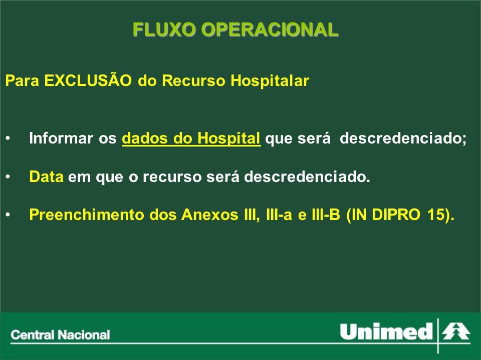 FLUXO OPERACIONAL Para EXCLUSÃO do Recurso Hospitalar