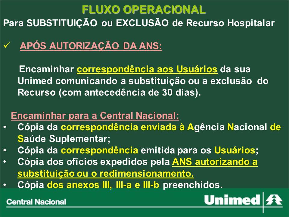 FLUXO OPERACIONAL Para SUBSTITUIÇÃO ou EXCLUSÃO de Recurso Hospitalar
