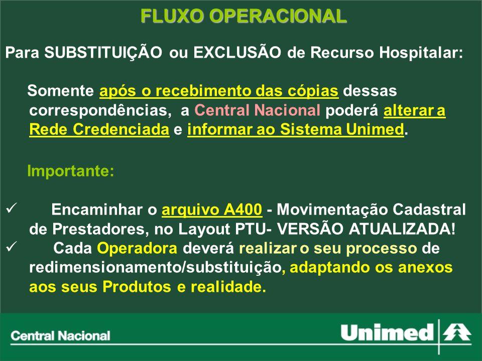 FLUXO OPERACIONAL Para SUBSTITUIÇÃO ou EXCLUSÃO de Recurso Hospitalar: