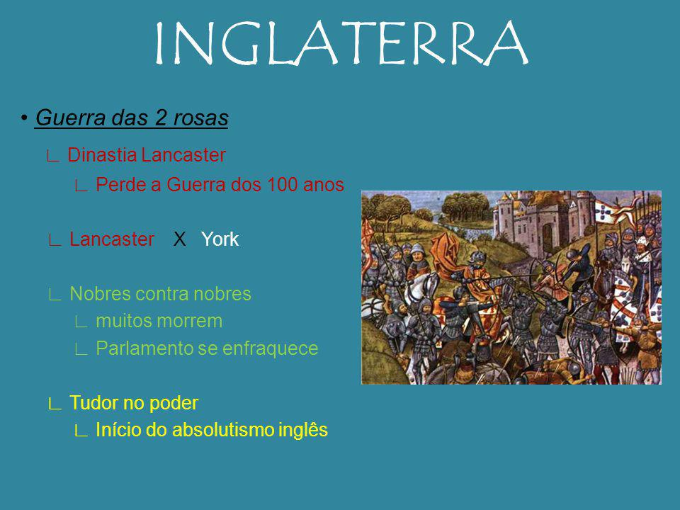 INGLATERRA ∟ Dinastia Lancaster • Guerra das 2 rosas