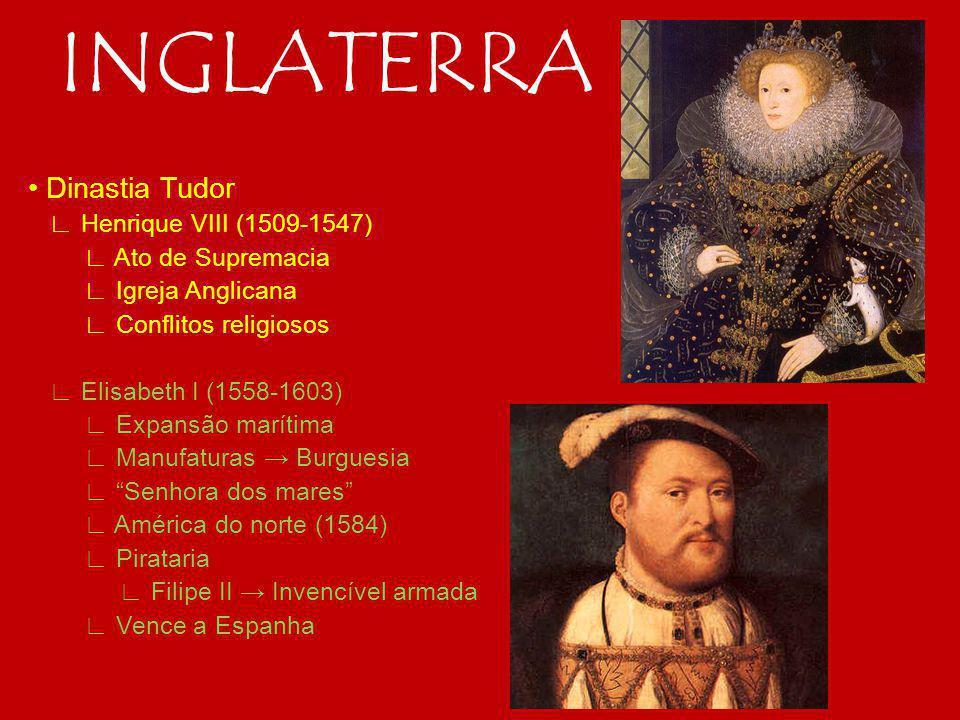 INGLATERRA • Dinastia Tudor ∟ Henrique VIII (1509-1547)