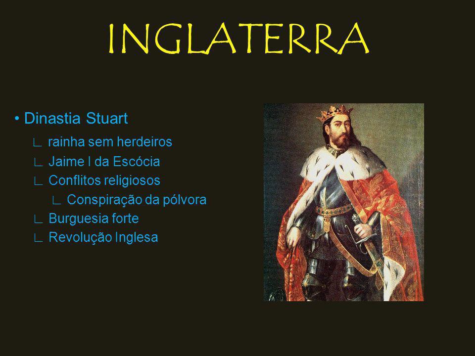 INGLATERRA • Dinastia Stuart ∟ rainha sem herdeiros