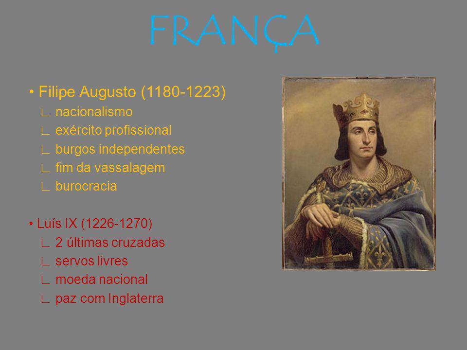 FRANÇA • Filipe Augusto (1180-1223) ∟ nacionalismo