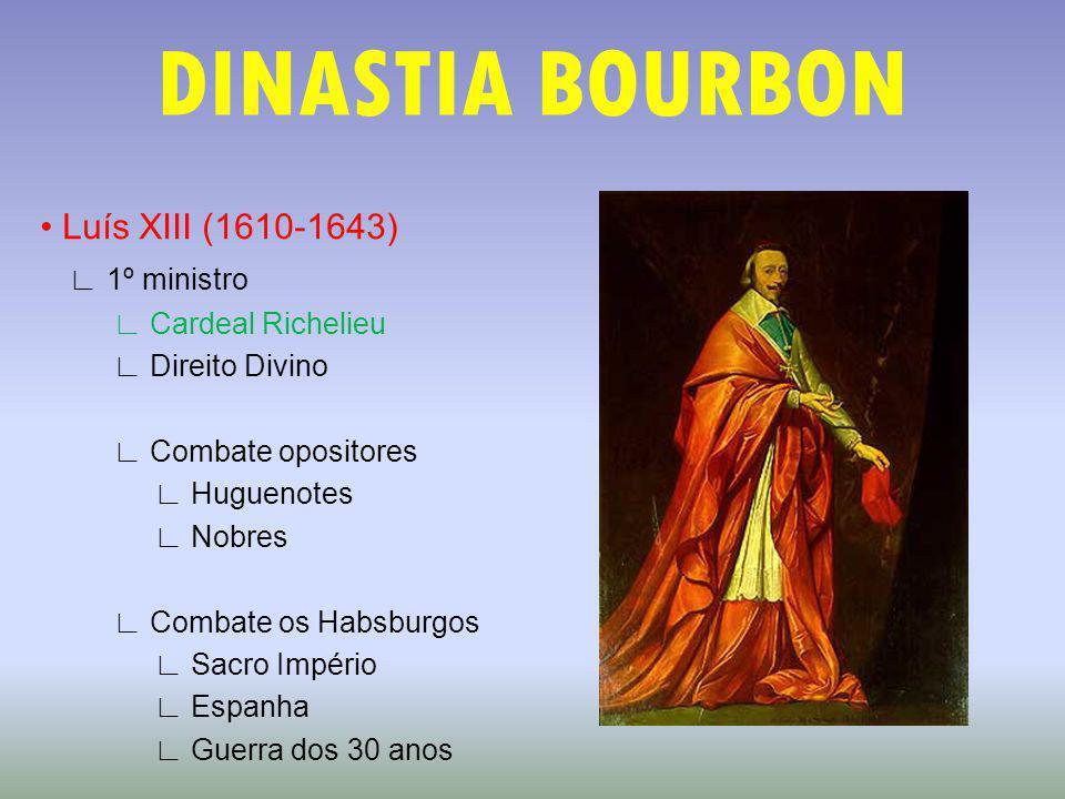DINASTIA BOURBON • Luís XIII (1610-1643) ∟ 1º ministro