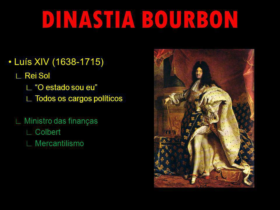 DINASTIA BOURBON • Luís XIV (1638-1715) ∟ Rei Sol ∟ O estado sou eu