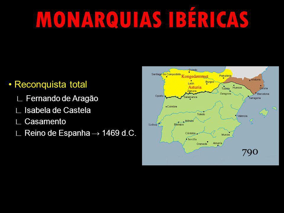 MONARQUIAS IBÉRICAS • Reconquista total ∟ Fernando de Aragão