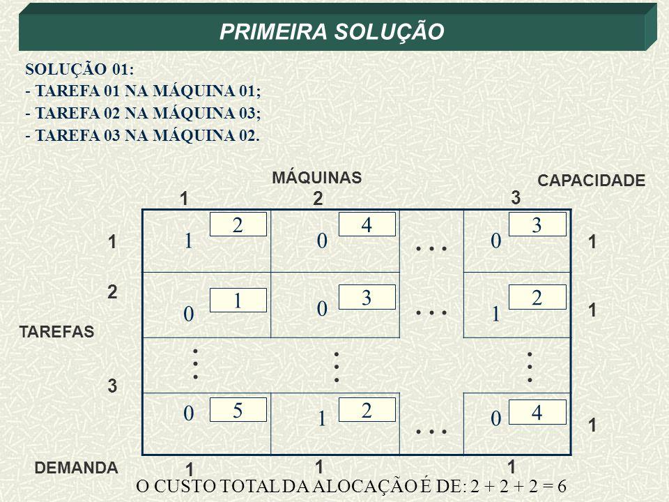 O CUSTO TOTAL DA ALOCAÇÃO É DE: 2 + 2 + 2 = 6