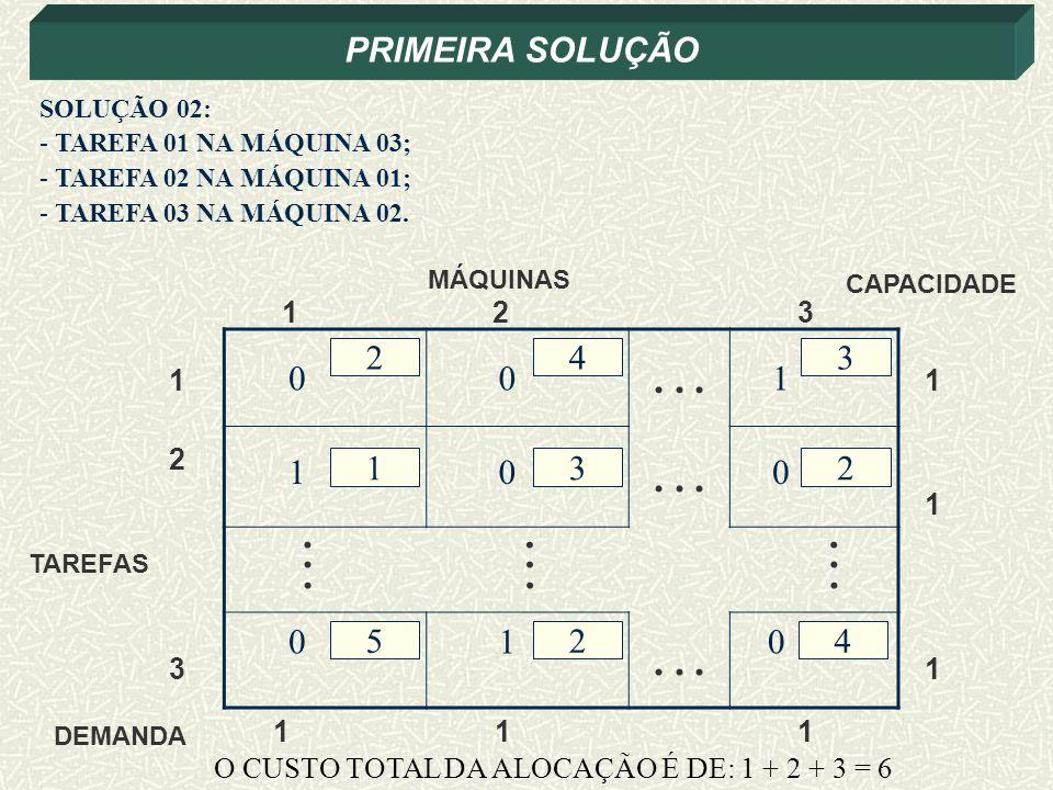 O CUSTO TOTAL DA ALOCAÇÃO É DE: 1 + 2 + 3 = 6