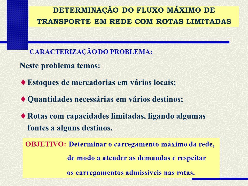 DETERMINAÇÃO DO FLUXO MÁXIMO DE TRANSPORTE EM REDE COM ROTAS LIMITADAS
