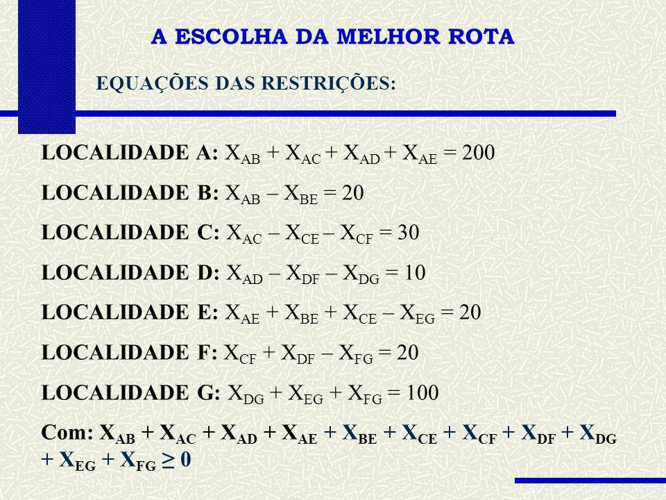 A ESCOLHA DA MELHOR ROTA