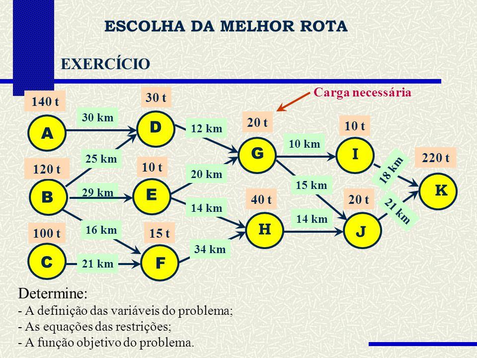 ESCOLHA DA MELHOR ROTA EXERCÍCIO D A G B I B K B E H J C F Determine: