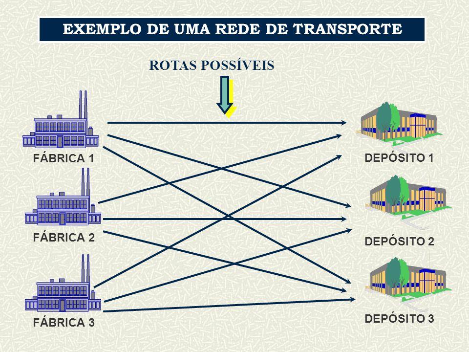 EXEMPLO DE UMA REDE DE TRANSPORTE