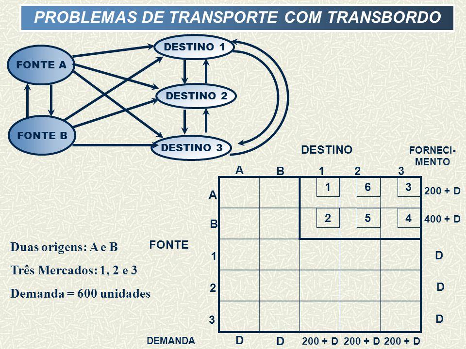 PROBLEMAS DE TRANSPORTE COM TRANSBORDO