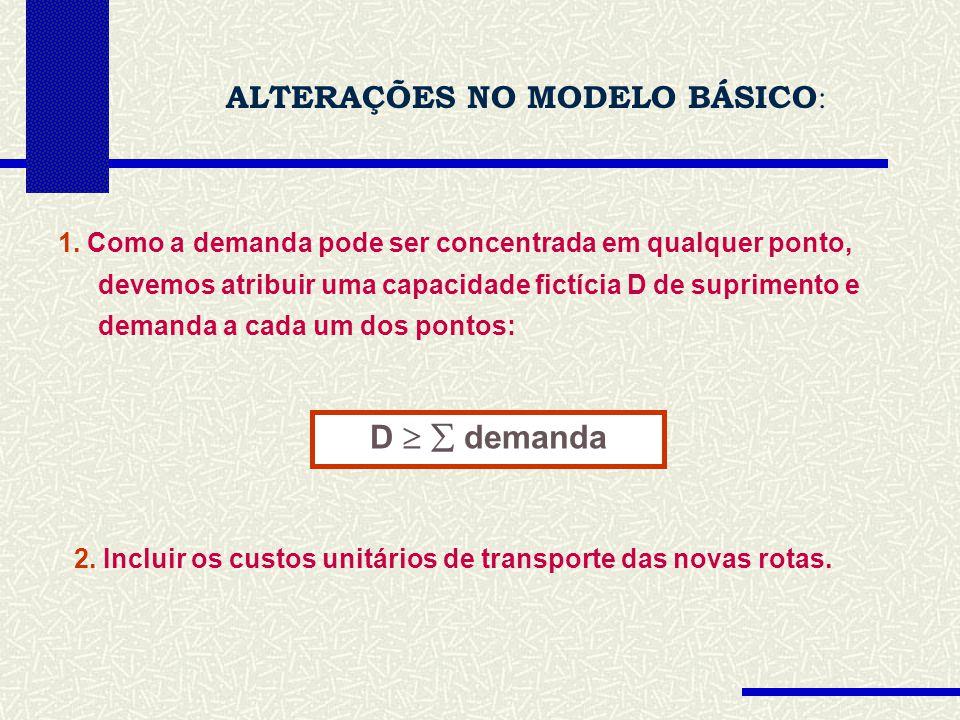 D   demanda ALTERAÇÕES NO MODELO BÁSICO: