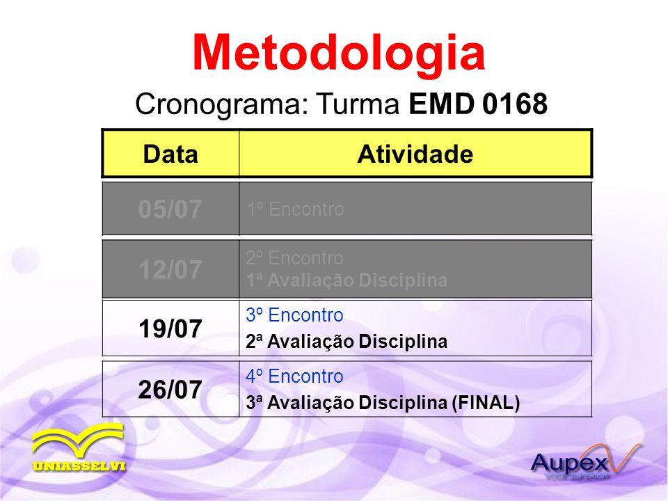 Metodologia Cronograma: Turma EMD 0168 Data Atividade 05/07 05/07