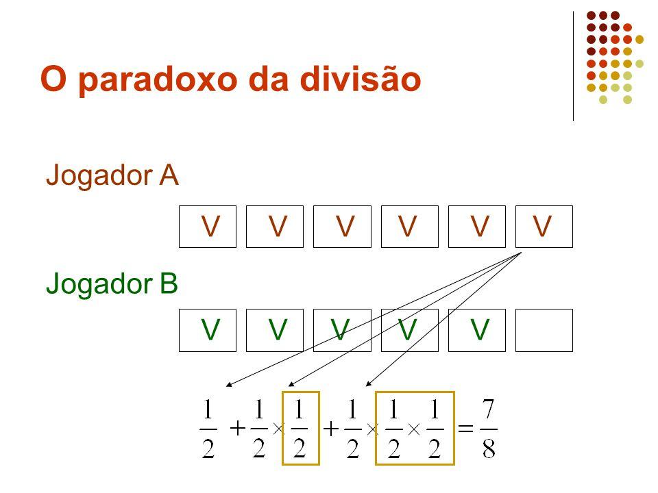 O paradoxo da divisão Jogador A V V V V V V Jogador B V V V V V