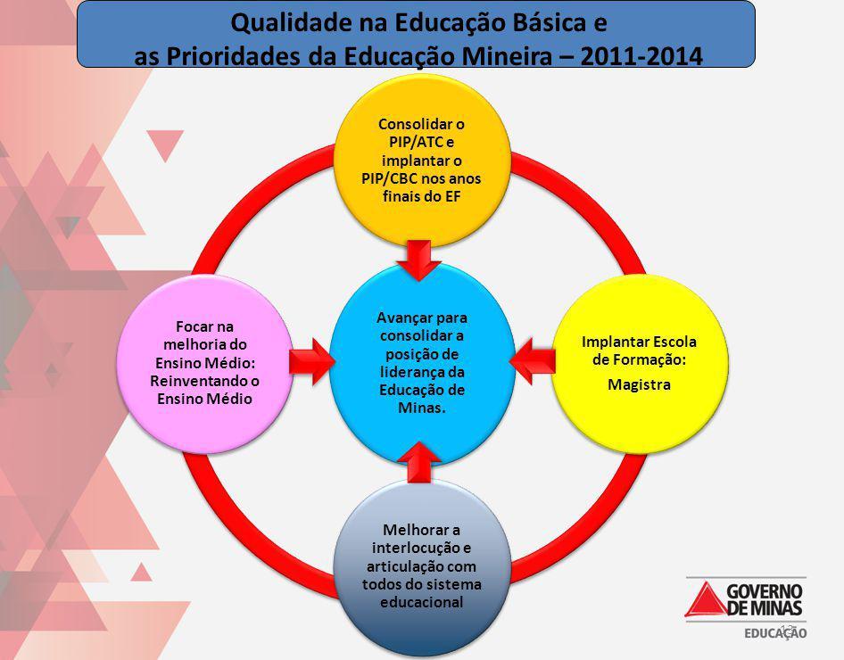 Qualidade na Educação Básica e