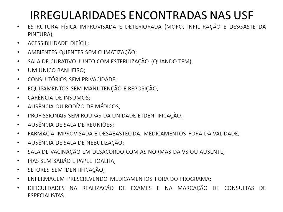IRREGULARIDADES ENCONTRADAS NAS USF