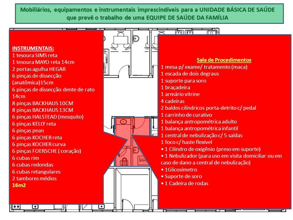 Mobiliários, equipamentos e instrumentais imprescindíveis para a UNIDADE BÁSICA DE SAÚDE que prevê o trabalho de uma EQUIPE DE SAÚDE DA FAMÍLIA
