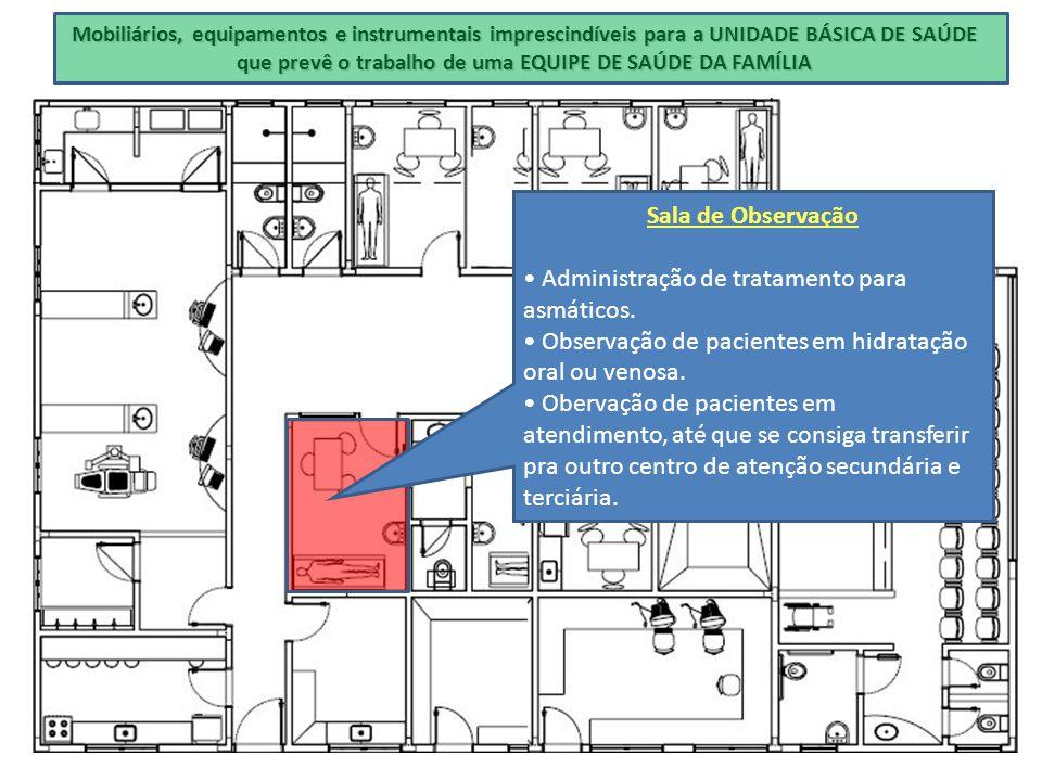 • Administração de tratamento para asmáticos.