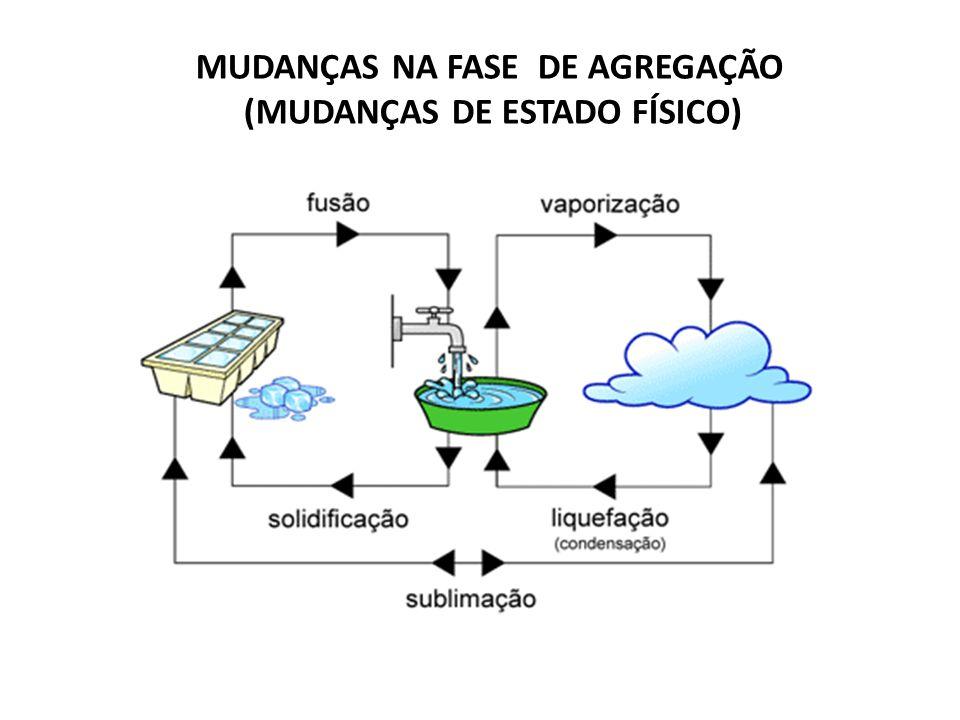 (MUDANÇAS DE ESTADO FÍSICO)