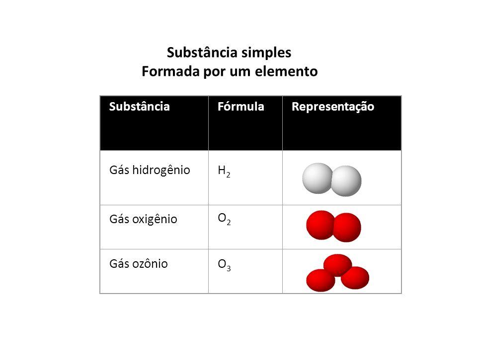 Formada por um elemento
