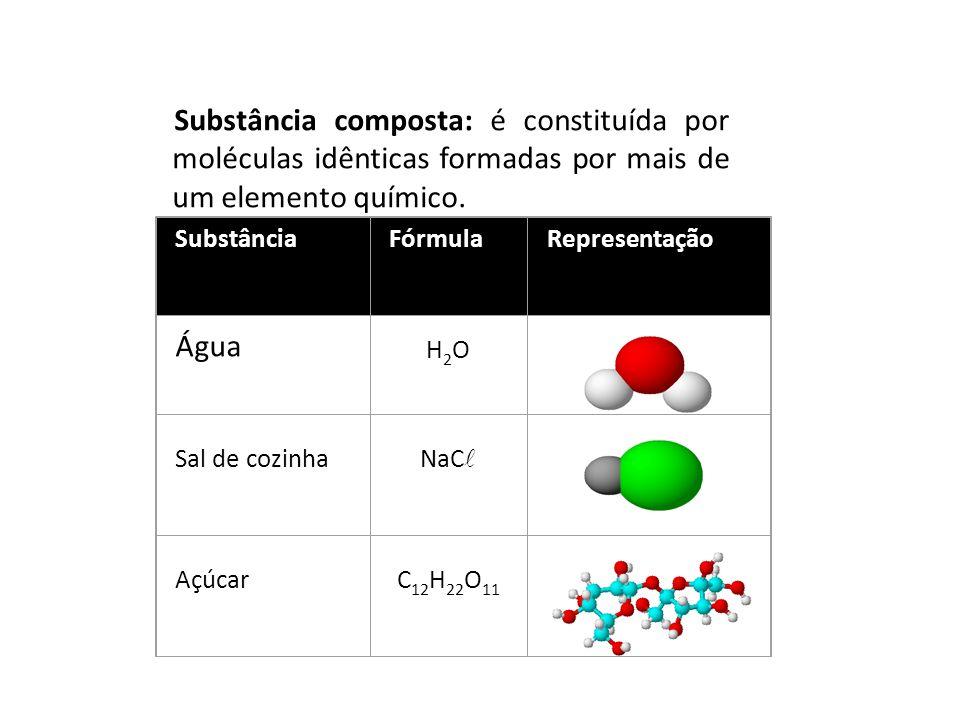 Água Substância Fórmula Representação H2O Sal de cozinha NaCl Açúcar