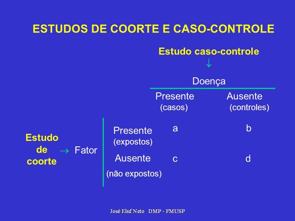 ESTUDOS DE COORTE E CASO-CONTROLE