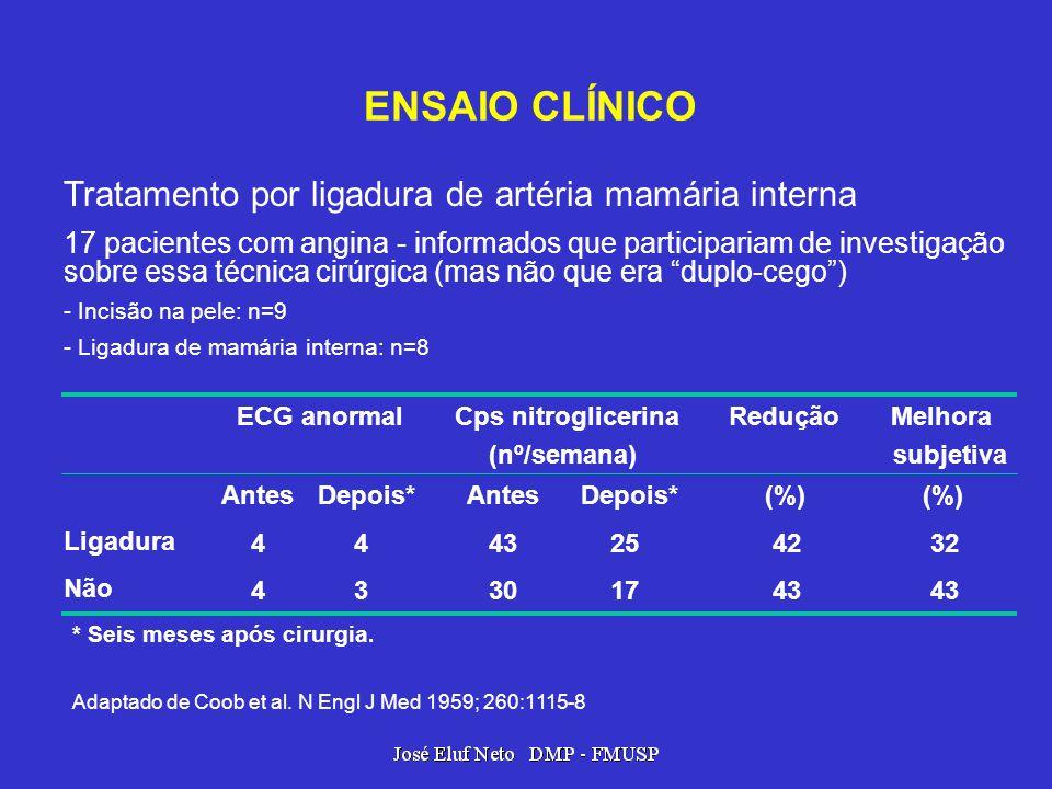 ENSAIO CLÍNICO Tratamento por ligadura de artéria mamária interna