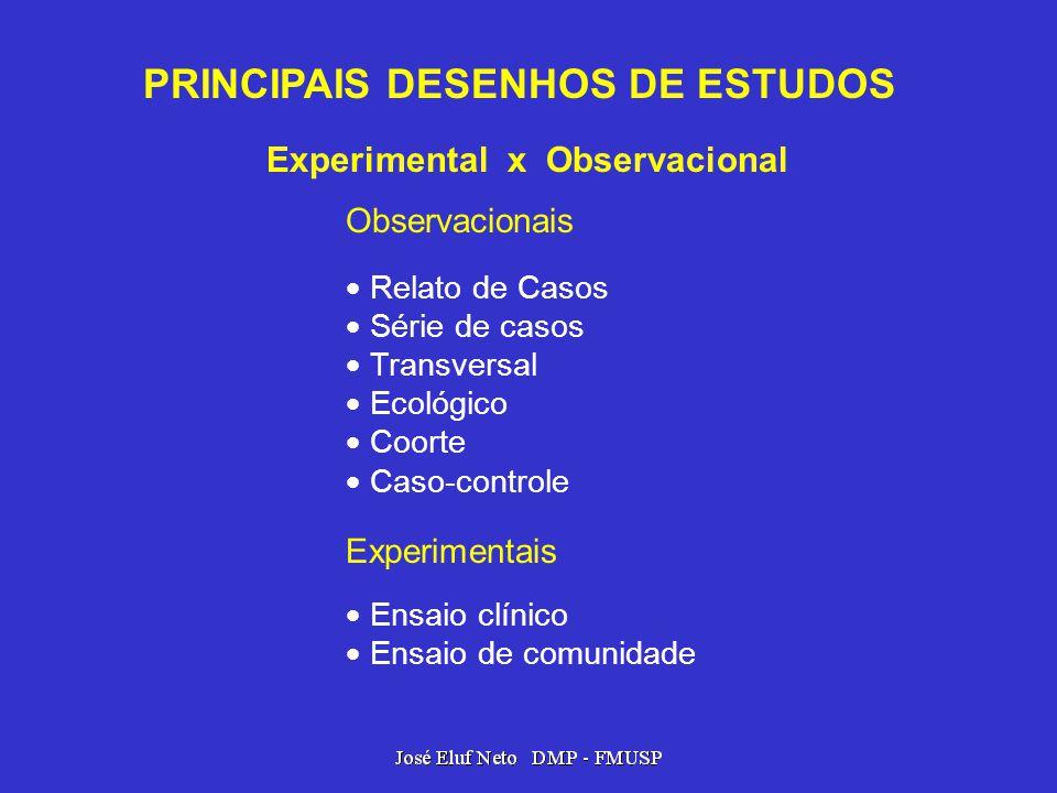 PRINCIPAIS DESENHOS DE ESTUDOS