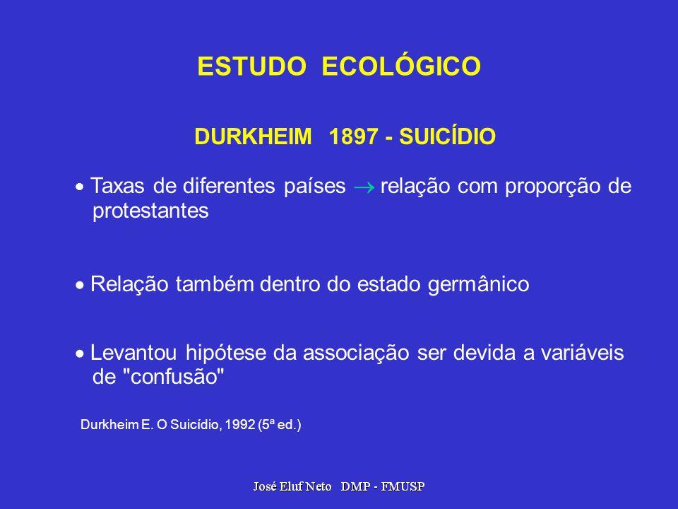 ESTUDO ECOLÓGICO DURKHEIM 1897 - SUICÍDIO protestantes