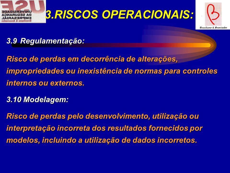 3.RISCOS OPERACIONAIS: 3.9 Regulamentação: