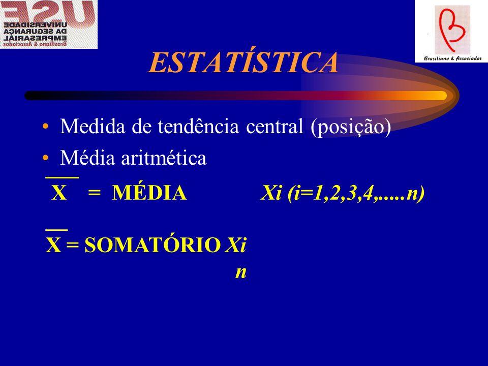 ESTATÍSTICA Medida de tendência central (posição) Média aritmética ___