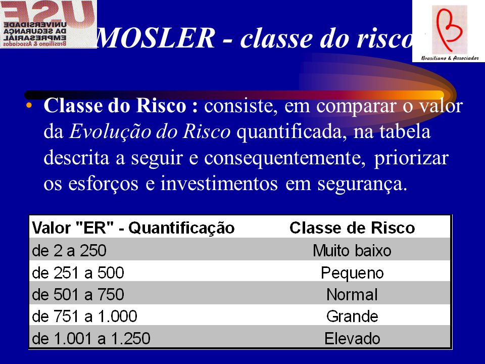 MOSLER - classe do risco