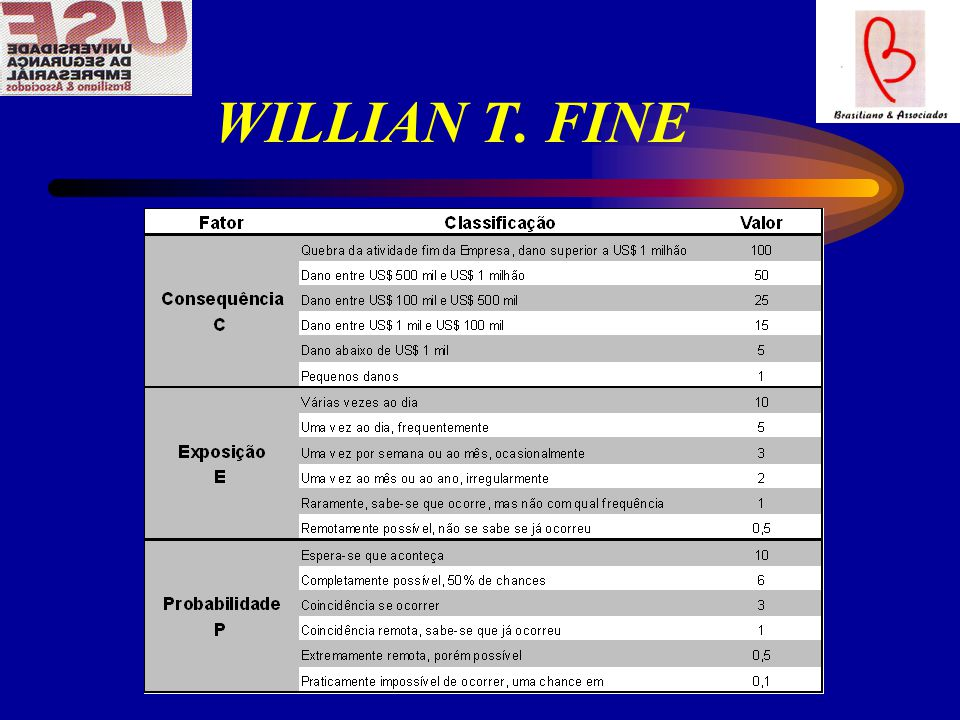WILLIAN T. FINE